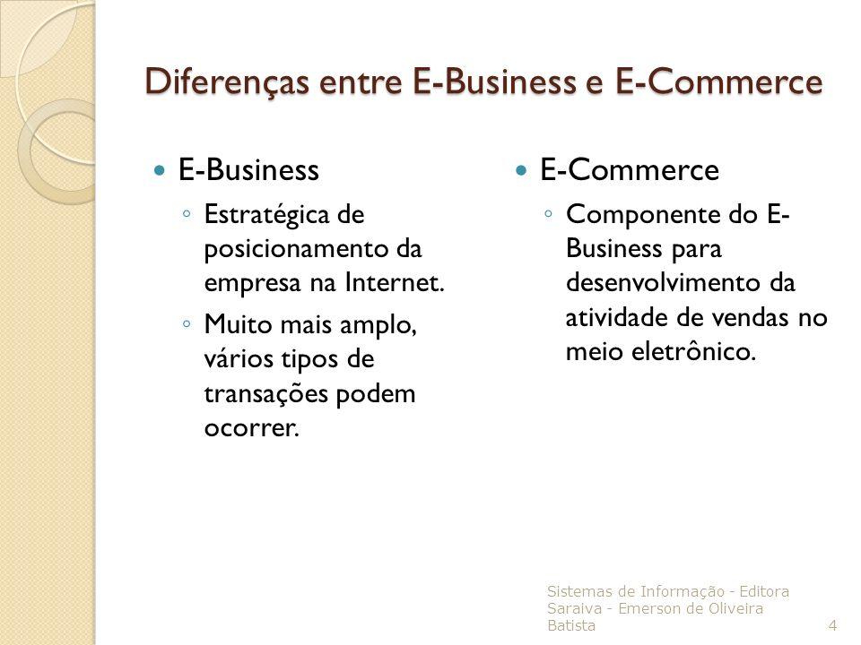 Diferenças entre E-Business e E-Commerce E-Business Estratégica de posicionamento da empresa na Internet. Muito mais amplo, vários tipos de transações