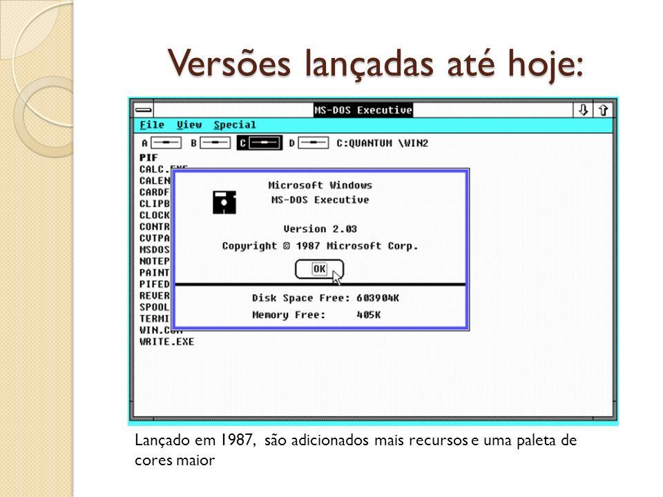 Versões lançadas até hoje: Lançado em 1987, são adicionados mais recursos e uma paleta de cores maior