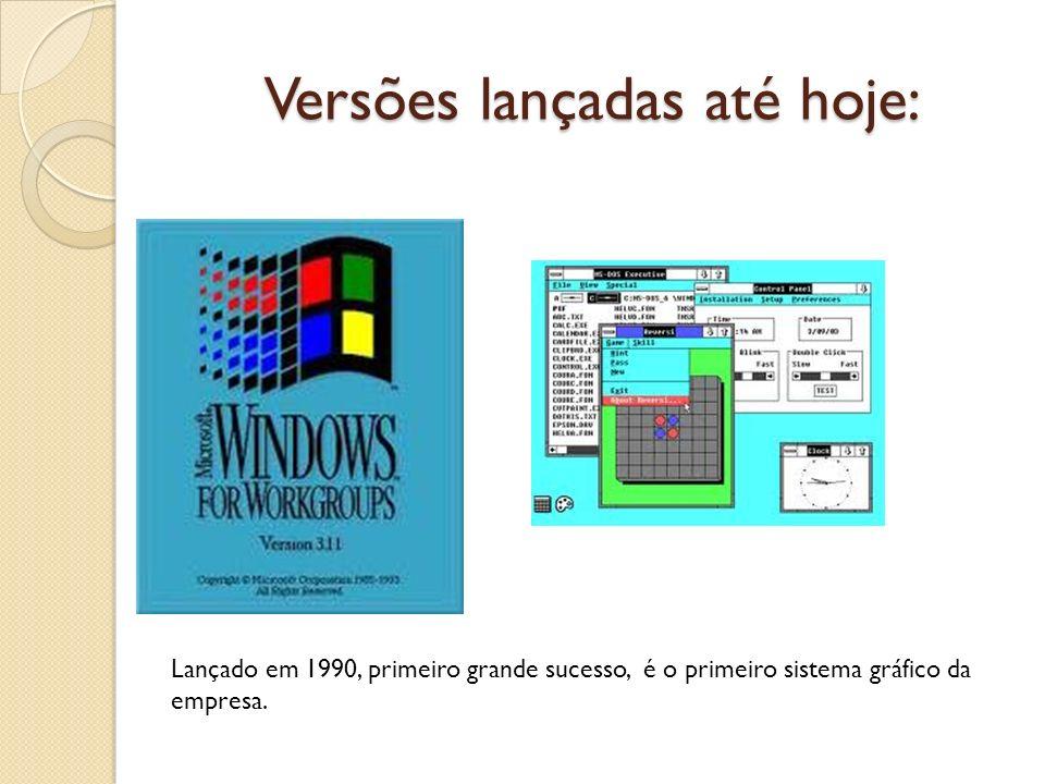 Versões lançadas até hoje: Lançado em 1990, primeiro grande sucesso, é o primeiro sistema gráfico da empresa.