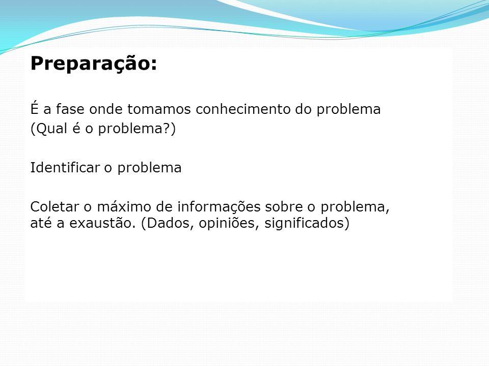 Preparação: É a fase onde tomamos conhecimento do problema (Qual é o problema?) Identificar o problema Coletar o máximo de informações sobre o problem