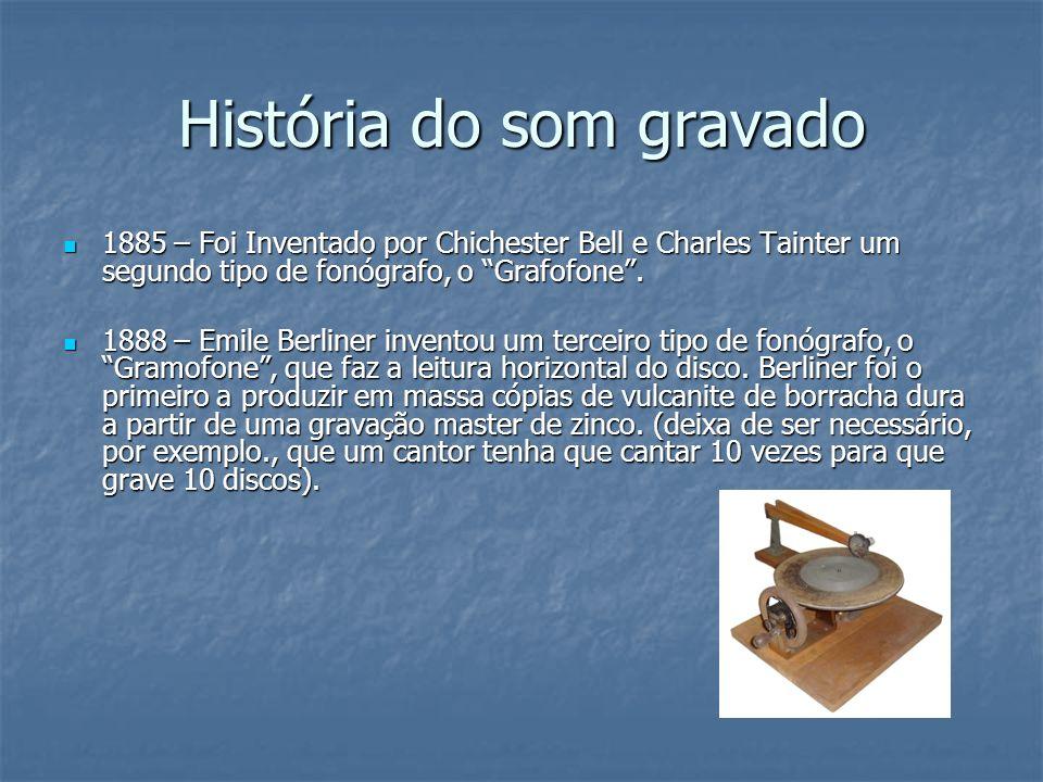 História do som gravado 1898 - Valdemar Poulsen patenteou o primeiro gravador magnético, chamado Telegrafone.