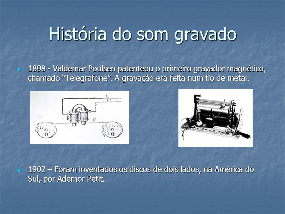 História do som gravado 1906 – A Victor Talking Machine Company introduziu o primeiro fonógrafo totalmente encapsulado numa caixa, que em 1907 se tornou massivamente conhecido por Victrola .