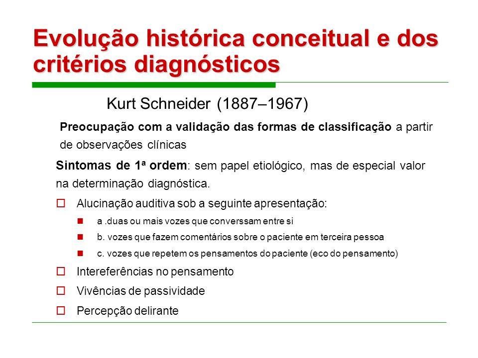 Preocupação com a validação das formas de classificação a partir de observações clínicas Evolução histórica conceitual e dos critérios diagnósticos Kurt Schneider (1887–1967) Sintomas de 1 a ordem : sem papel etiológico, mas de especial valor na determinação diagnóstica.