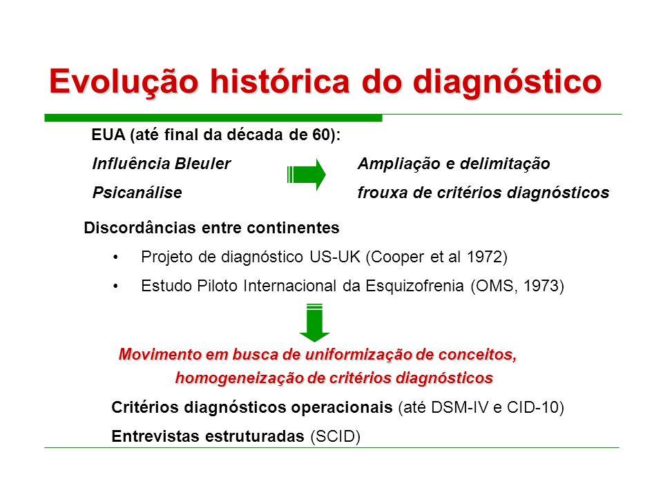 Evolução histórica do diagnóstico Evolução histórica do diagnóstico Discordâncias entre continentes Projeto de diagnóstico US-UK (Cooper et al 1972) Estudo Piloto Internacional da Esquizofrenia (OMS, 1973) Movimento em busca de uniformização de conceitos, homogeneização de critérios diagnósticos Critérios diagnósticos operacionais (até DSM-IV e CID-10) Entrevistas estruturadas (SCID) EUA (até final da década de 60): Influência BleulerAmpliação e delimitação Psicanálisefrouxa de critérios diagnósticos