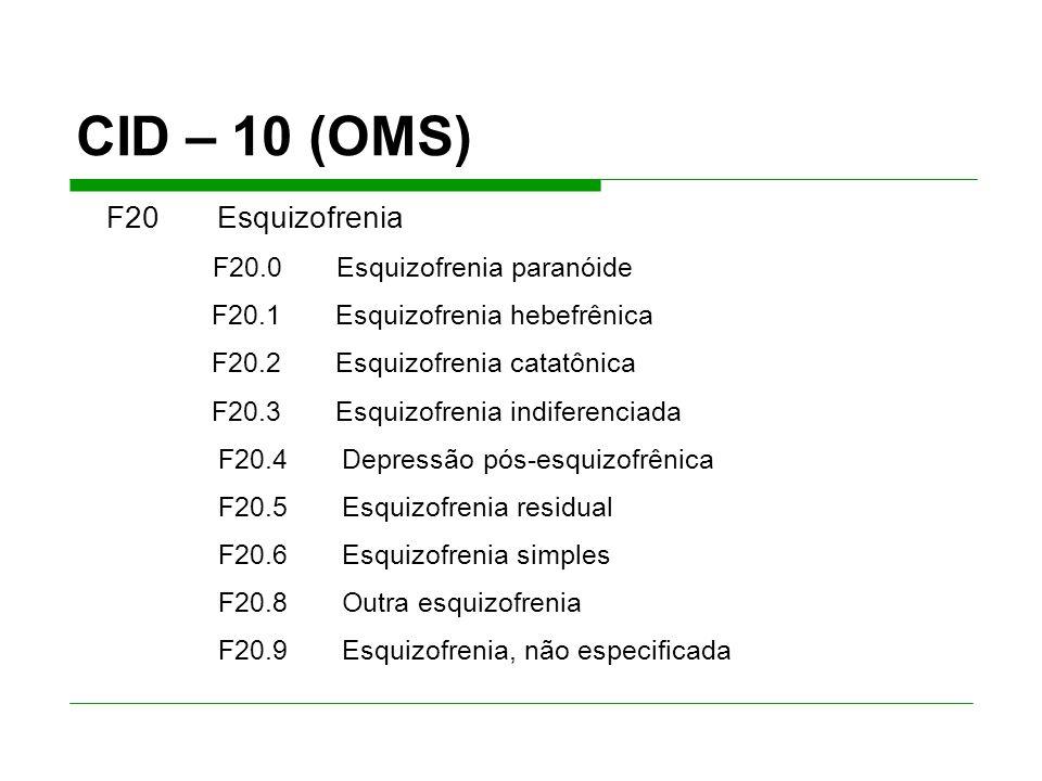 CID – 10 (OMS) F20 Esquizofrenia F20.0 Esquizofrenia paranóide F20.1 Esquizofrenia hebefrênica F20.2 Esquizofrenia catatônica F20.3 Esquizofrenia indiferenciada F20.4 Depressão pós-esquizofrênica F20.5 Esquizofrenia residual F20.6 Esquizofrenia simples F20.8 Outra esquizofrenia F20.9 Esquizofrenia, não especificada