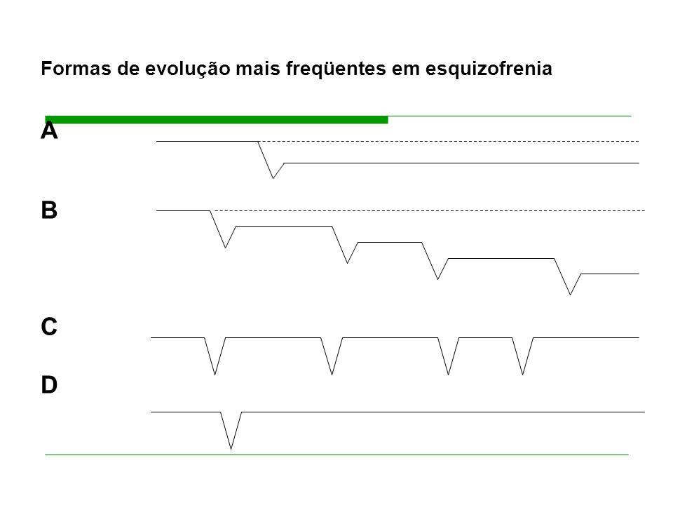 Formas de evolução mais freqüentes em esquizofrenia ABCDABCD