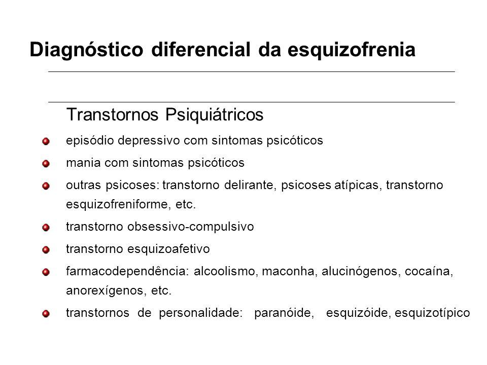 Diagnóstico diferencial da esquizofrenia Transtornos Psiquiátricos episódio depressivo com sintomas psicóticos mania com sintomas psicóticos outras psicoses: transtorno delirante, psicoses atípicas, transtorno esquizofreniforme, etc.