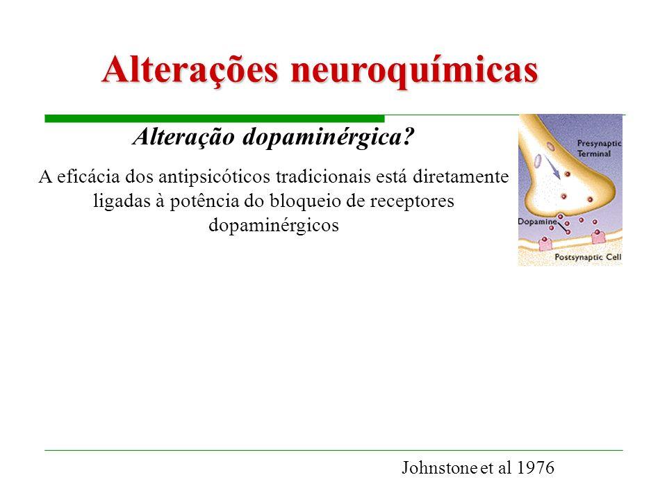 Johnstone et al 1976 Alteração dopaminérgica.