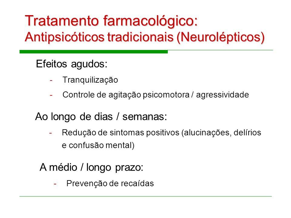 Tratamento farmacológico: Antipsicóticos tradicionais (Neurolépticos) Efeitos agudos: -Tranquilização -Controle de agitação psicomotora / agressividade Ao longo de dias / semanas: -Redução de sintomas positivos (alucinações, delírios e confusão mental) A médio / longo prazo: -Prevenção de recaídas