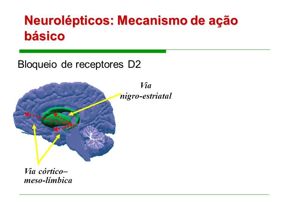 Tratamento farmacológico: Antipsicóticos tradicionais (Neurolépticos) Efeitos agudos: -Tranquilização -Controle de agitação psicomotora / agressividad