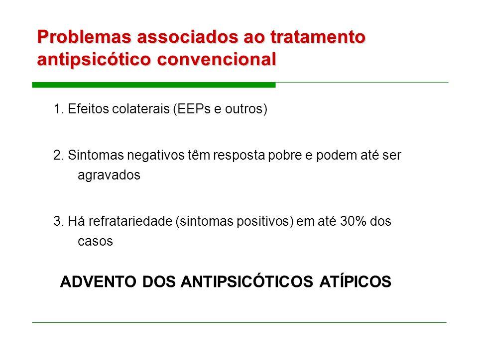 Efeitos colaterais motores dos neurolépticos (bloqueio D2 estriatal) Precoces – EEPs: Parkinsonismo Acatisia Distonia aguda Via nigro- estriatal Croni