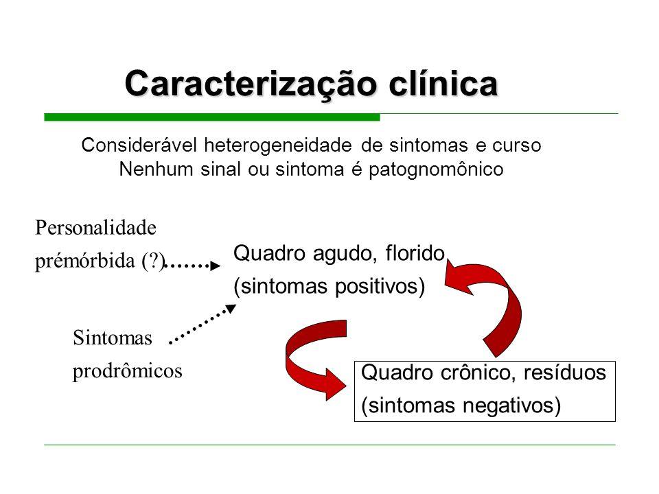 População geral 1% Filho13% Irmão 9% Pai/Mãe 6% Neto 5% Sobrinho/Sobrinha 4% Tio/Tia 2% Primo/Prima 2% Prevalência da esquizofrenia