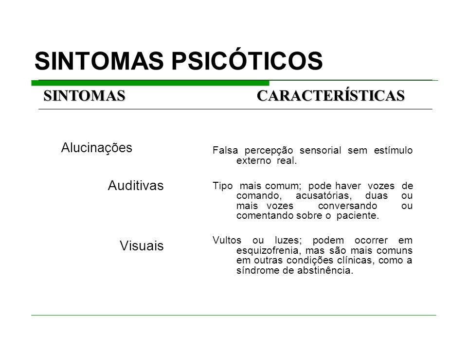 SINTOMAS PSICÓTICOS Alucinações Auditivas Visuais Falsa percepção sensorial sem estímulo externo real.