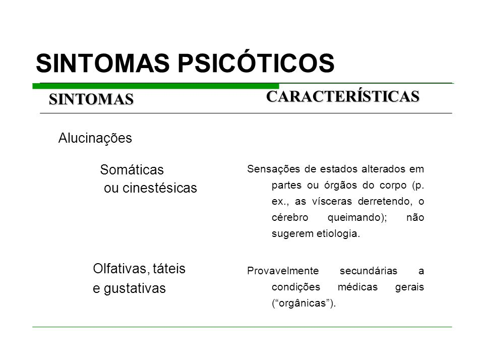 SINTOMAS PSICÓTICOS Alucinações Somáticas ou cinestésicas Olfativas, táteis e gustativas Sensações de estados alterados em partes ou órgãos do corpo (p.