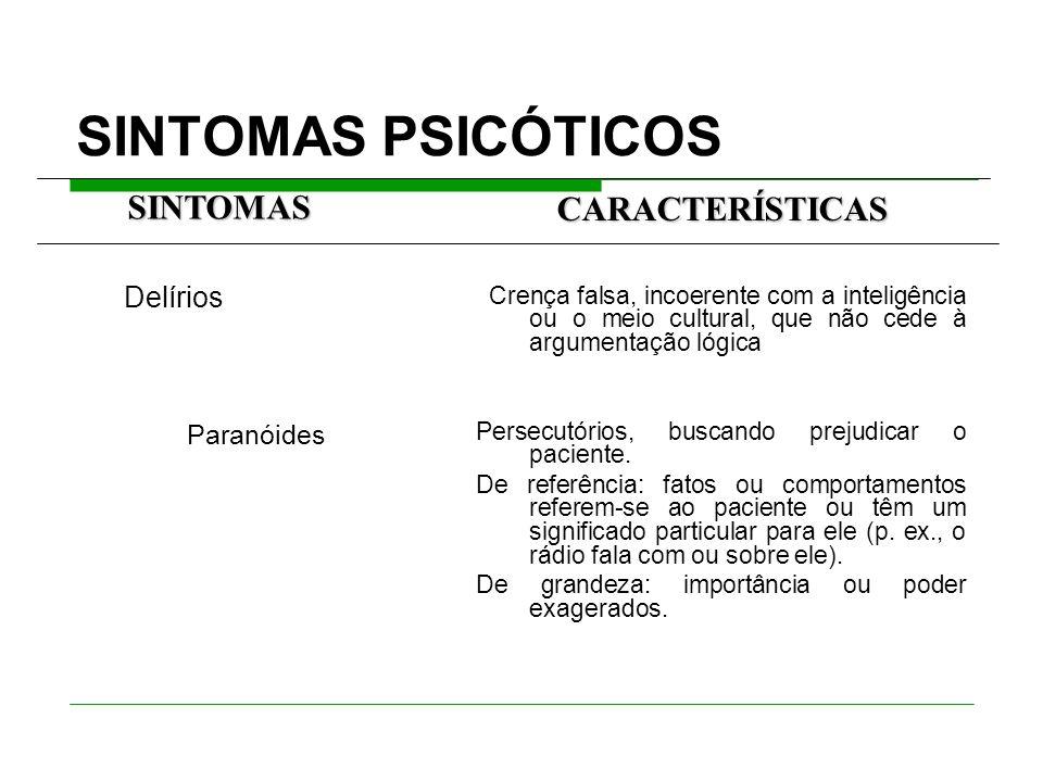 SINTOMAS PSICÓTICOS Alucinações Somáticas ou cinestésicas Olfativas, táteis e gustativas Sensações de estados alterados em partes ou órgãos do corpo (