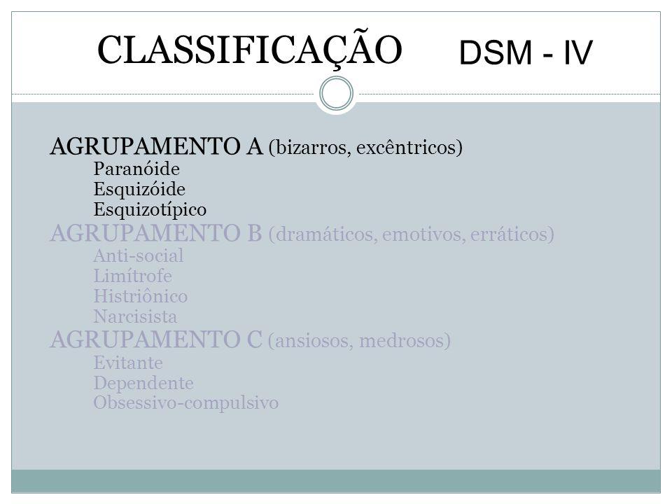CLASSIFICAÇÃO AGRUPAMENTO A (bizarros, excêntricos) Paranóide Esquizóide Esquizotípico AGRUPAMENTO B (dramáticos, emotivos, erráticos) Anti-social Lim