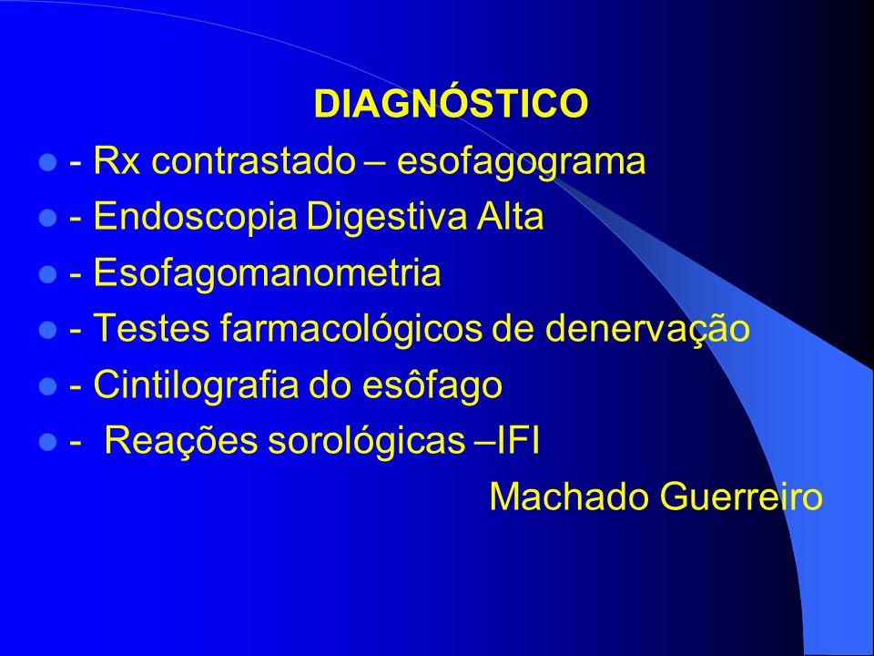 DIAGNÓSTICO - Rx contrastado – esofagograma - Endoscopia Digestiva Alta - Esofagomanometria - Testes farmacológicos de denervação - Cintilografia do e