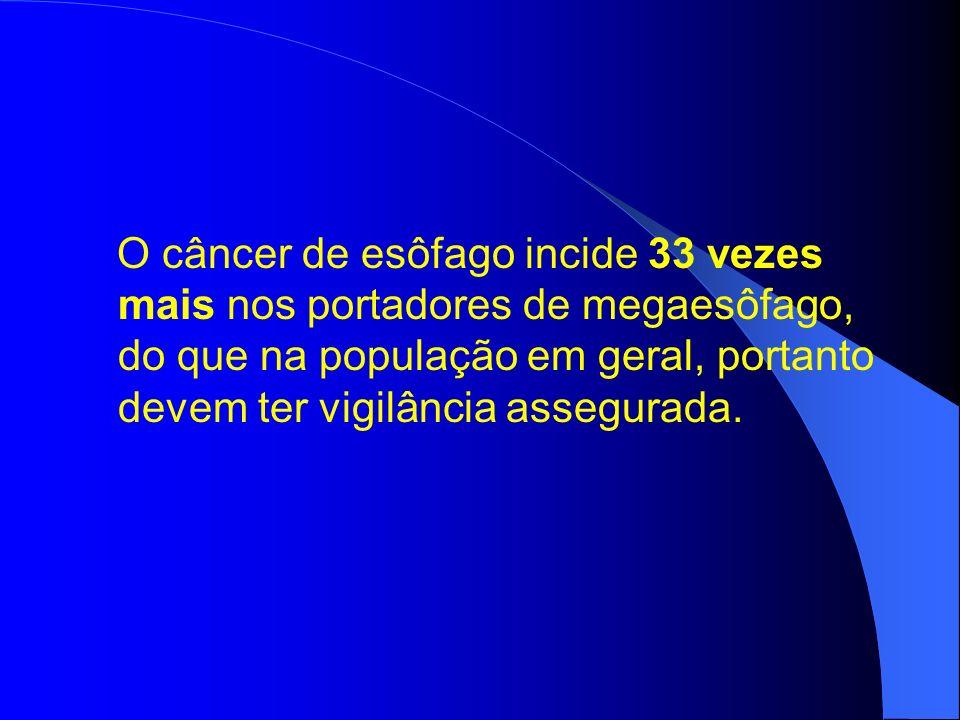 O câncer de esôfago incide 33 vezes mais nos portadores de megaesôfago, do que na população em geral, portanto devem ter vigilância assegurada.