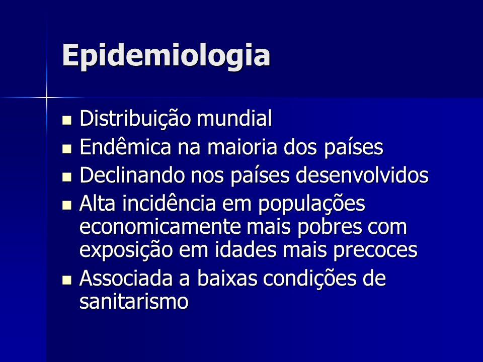 Epidemiologia Distribuição mundial Distribuição mundial Endêmica na maioria dos países Endêmica na maioria dos países Declinando nos países desenvolvi