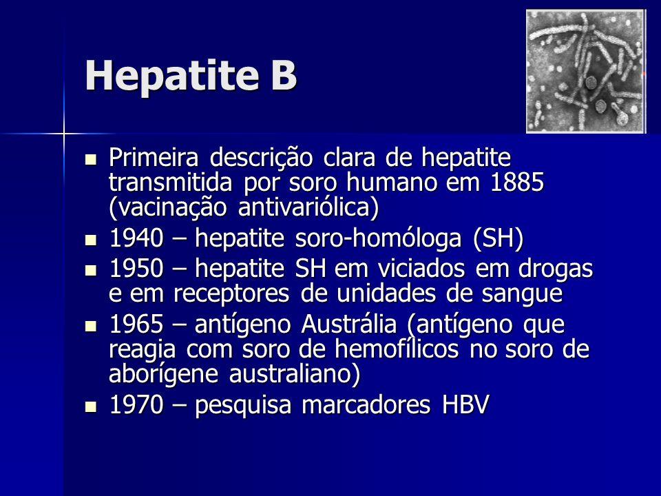 Hepatite B Primeira descrição clara de hepatite transmitida por soro humano em 1885 (vacinação antivariólica) Primeira descrição clara de hepatite tra