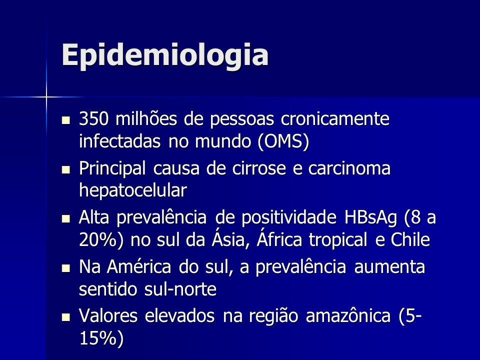 Epidemiologia 350 milhões de pessoas cronicamente infectadas no mundo (OMS) 350 milhões de pessoas cronicamente infectadas no mundo (OMS) Principal ca