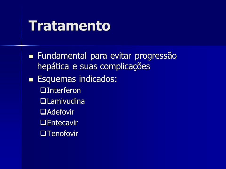 Tratamento Fundamental para evitar progressão hepática e suas complicações Fundamental para evitar progressão hepática e suas complicações Esquemas in