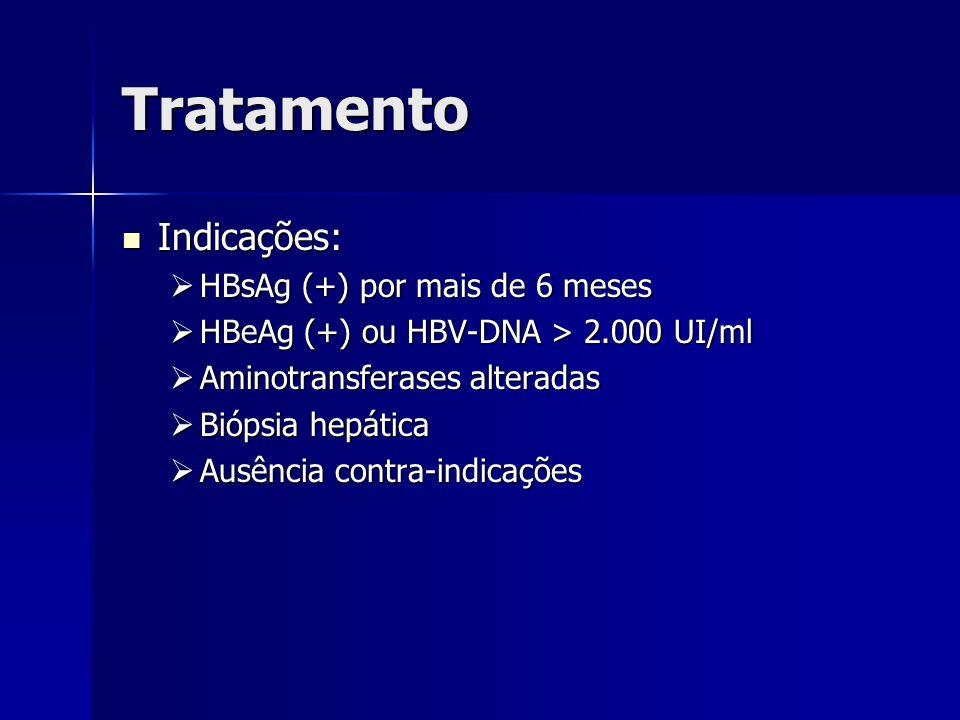 Tratamento Indicações: Indicações: HBsAg (+) por mais de 6 meses HBsAg (+) por mais de 6 meses HBeAg (+) ou HBV-DNA > 2.000 UI/ml HBeAg (+) ou HBV-DNA