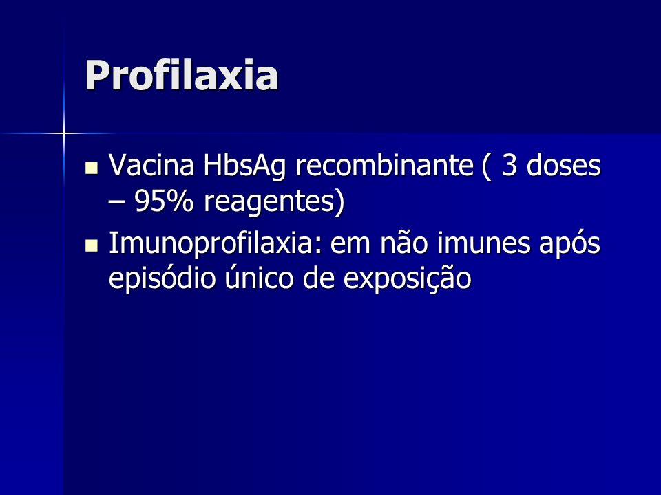 Profilaxia Vacina HbsAg recombinante ( 3 doses – 95% reagentes) Vacina HbsAg recombinante ( 3 doses – 95% reagentes) Imunoprofilaxia: em não imunes ap