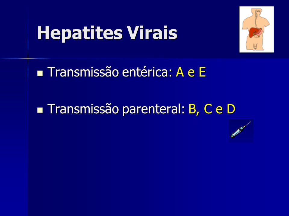Hepatites Virais Transmissão entérica: A e E Transmissão entérica: A e E Transmissão parenteral: B, C e D Transmissão parenteral: B, C e D
