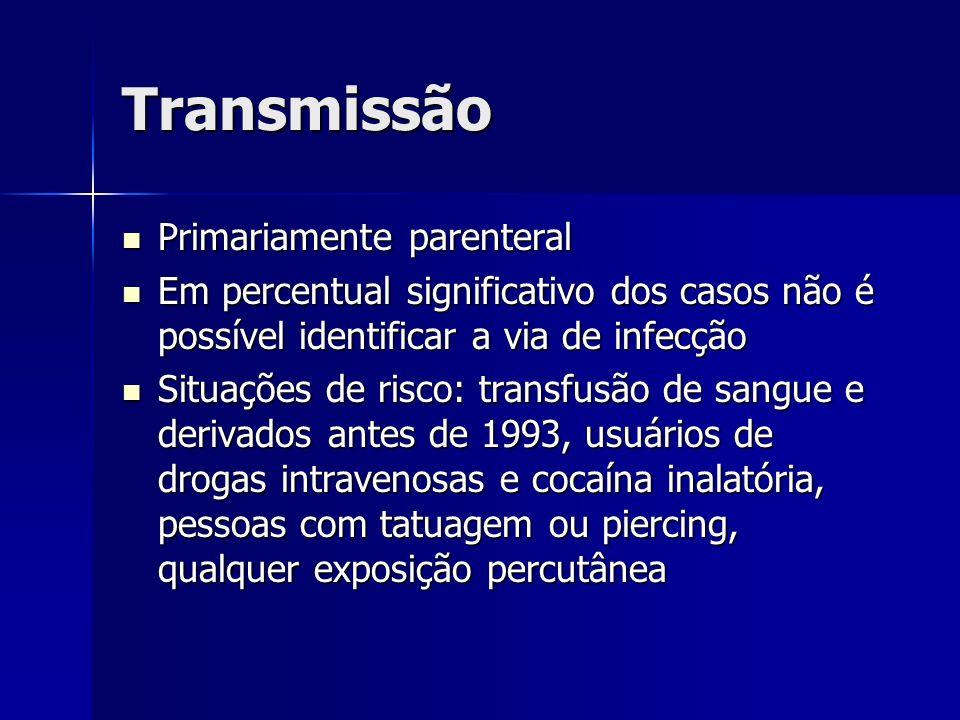 Transmissão Primariamente parenteral Primariamente parenteral Em percentual significativo dos casos não é possível identificar a via de infecção Em pe