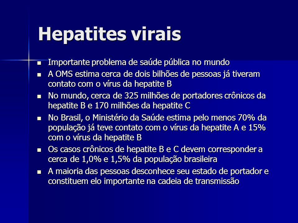 Hepatites virais Importante problema de saúde pública no mundo Importante problema de saúde pública no mundo A OMS estima cerca de dois bilhões de pes