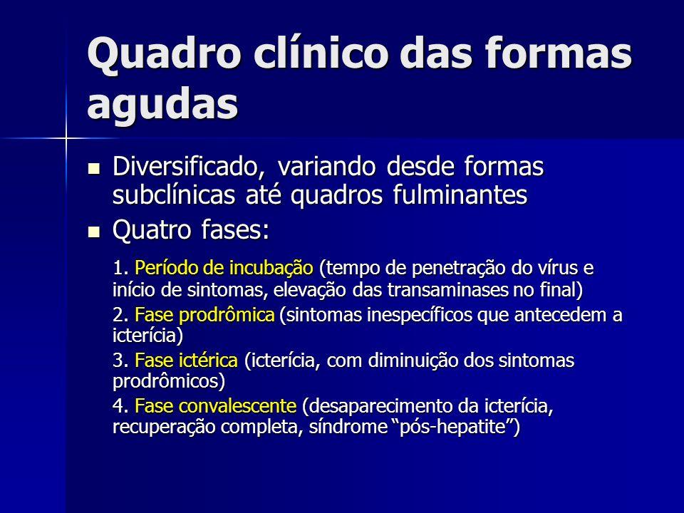 Quadro clínico das formas agudas Diversificado, variando desde formas subclínicas até quadros fulminantes Diversificado, variando desde formas subclín