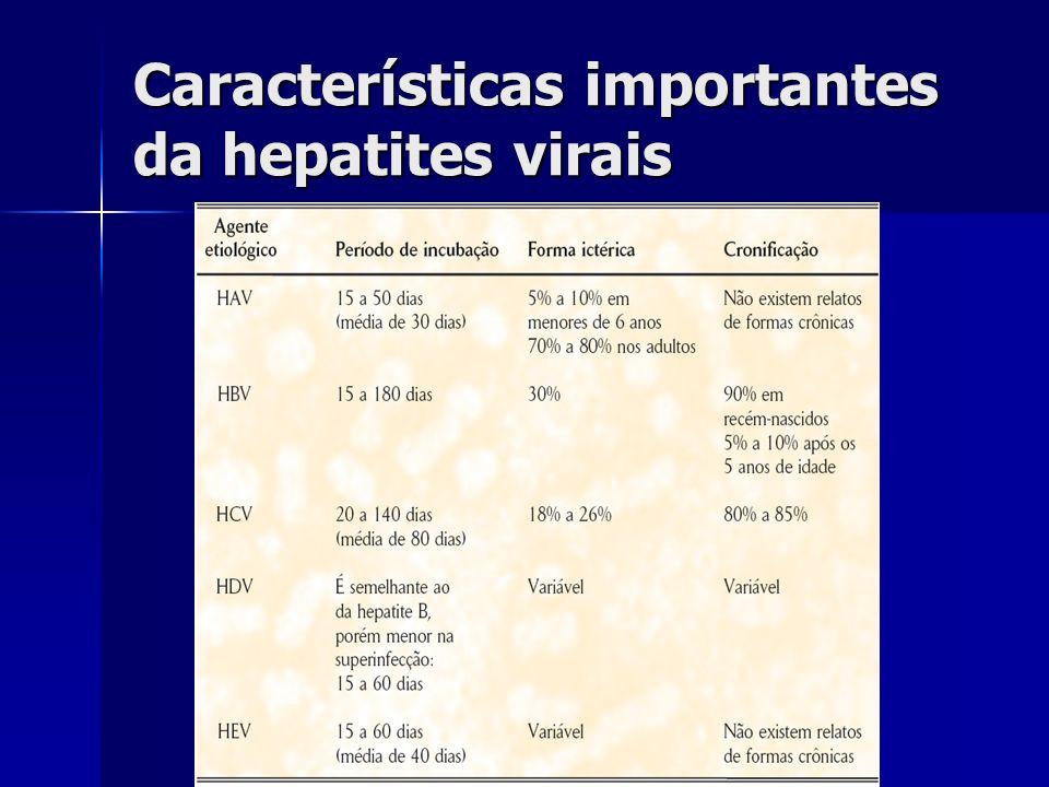 Características Clínicas Coinfecção – Doença severa aguda – Baixo risco de infecção crônica Superinfecção – usualmente desenvolvem HDV crônica – Alto risco de doença crônica severa – Pode se apresentar como hepatite aguda
