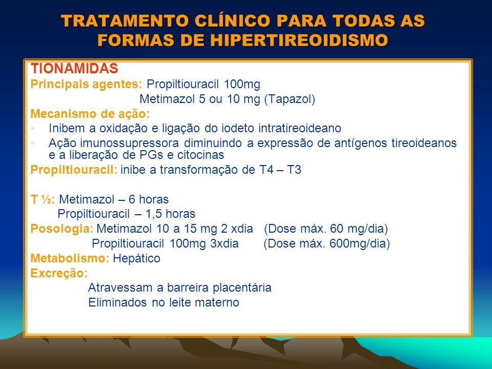 TRATAMENTO CLÍNICO PARA TODAS AS FORMAS DE HIPERTIREOIDISMO TIONAMIDAS Principais agentes: Propiltiouracil 100mg Metimazol 5 ou 10 mg (Tapazol) Mecani