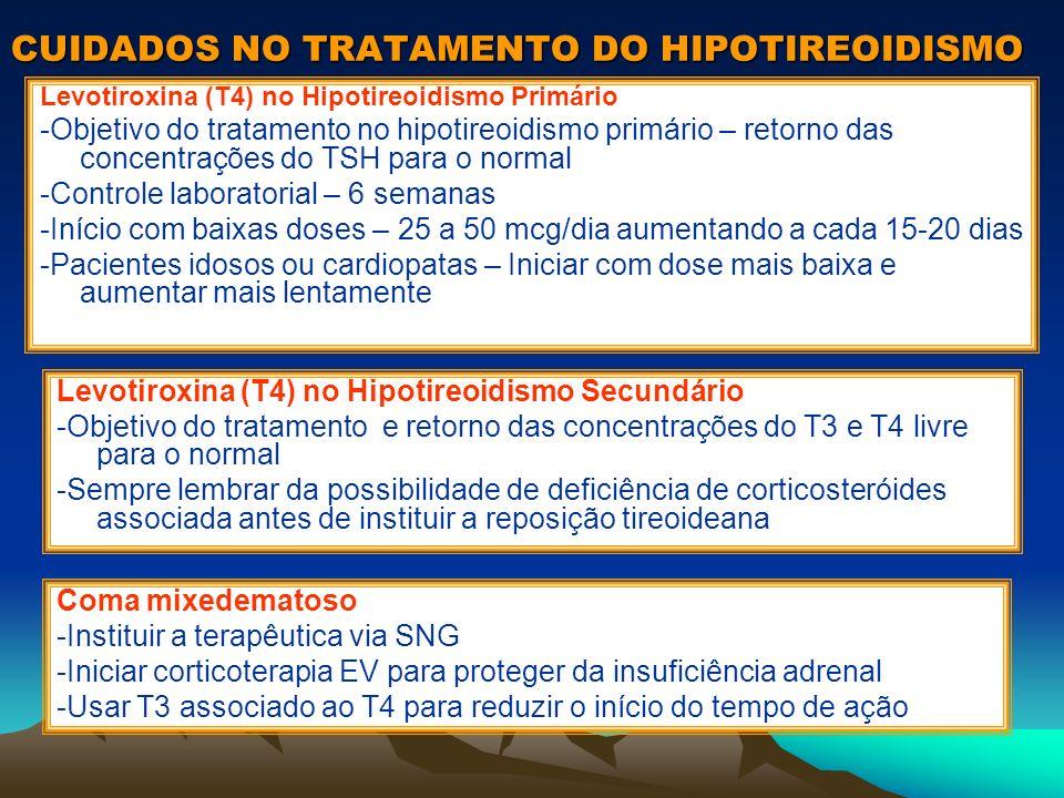 CUIDADOS NO TRATAMENTO DO HIPOTIREOIDISMO Levotiroxina (T4) no Hipotireoidismo Primário -Objetivo do tratamento no hipotireoidismo primário – retorno