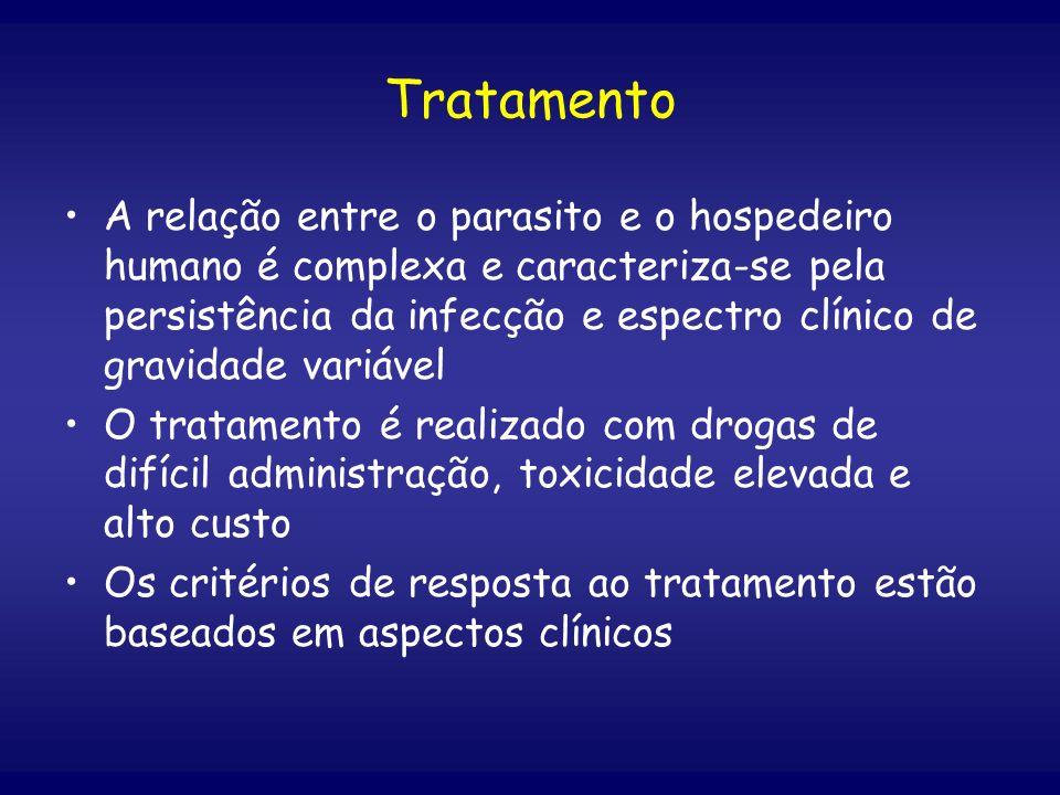 Tratamento A relação entre o parasito e o hospedeiro humano é complexa e caracteriza-se pela persistência da infecção e espectro clínico de gravidade