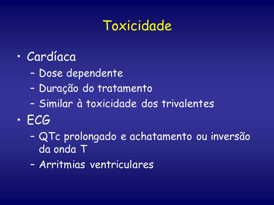 Toxicidade Cardíaca –Dose dependente –Duração do tratamento –Similar à toxicidade dos trivalentes ECG –QTc prolongado e achatamento ou inversão da ond