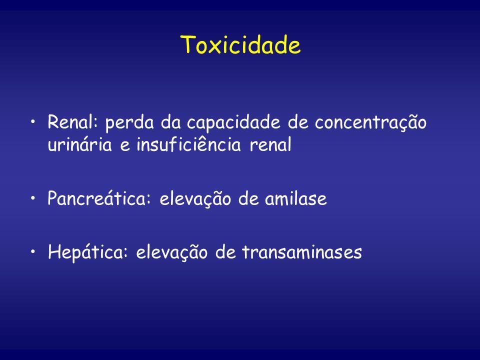 Toxicidade Renal: perda da capacidade de concentração urinária e insuficiência renal Pancreática: elevação de amilase Hepática: elevação de transamina