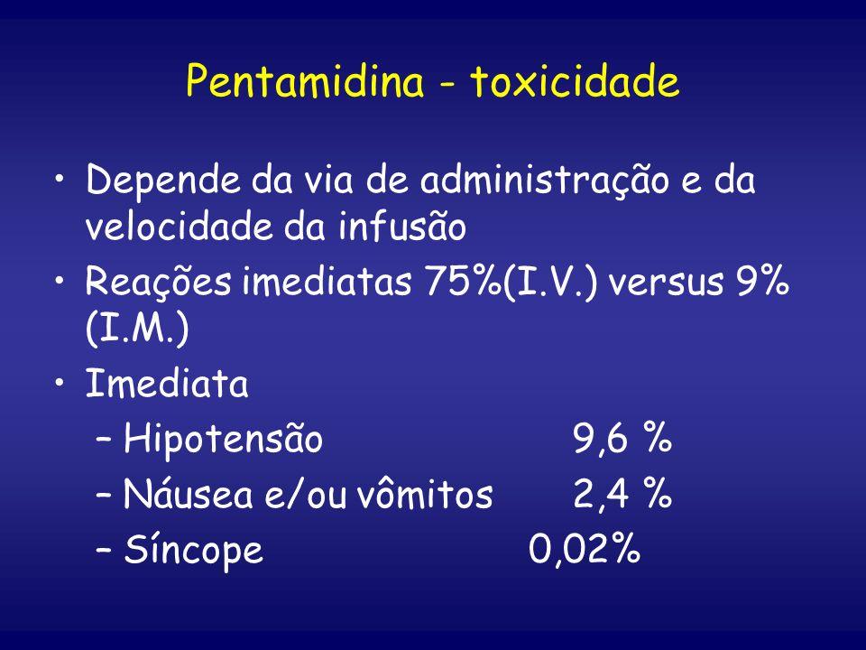 Pentamidina - toxicidade Depende da via de administração e da velocidade da infusão Reações imediatas 75%(I.V.) versus 9% (I.M.) Imediata –Hipotensão