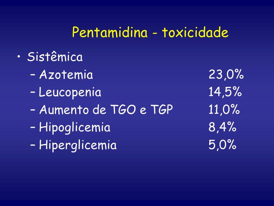 Sistêmica –Azotemia 23,0% –Leucopenia 14,5% –Aumento de TGO e TGP11,0% –Hipoglicemia 8,4% –Hiperglicemia 5,0% Pentamidina - toxicidade