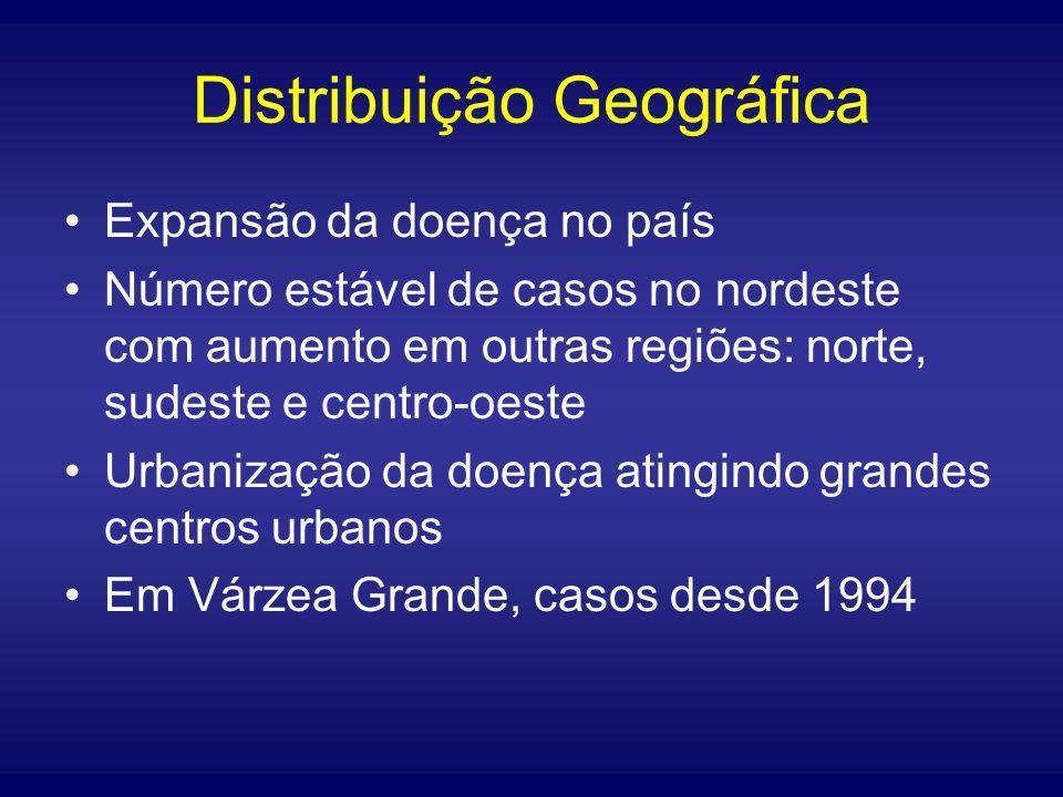 Distribuição Geográfica Expansão da doença no país Número estável de casos no nordeste com aumento em outras regiões: norte, sudeste e centro-oeste Ur