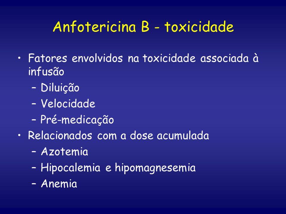 Fatores envolvidos na toxicidade associada à infusão –Diluição –Velocidade –Pré-medicação Relacionados com a dose acumulada –Azotemia –Hipocalemia e h