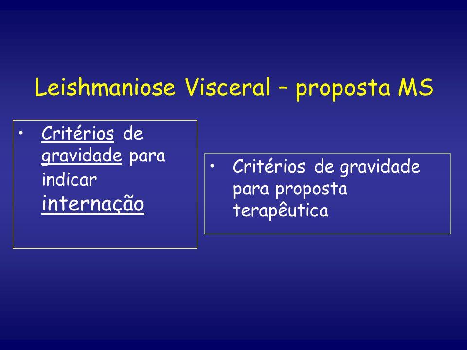 Leishmaniose Visceral – proposta MS Critérios de gravidade para indicar internação Critérios de gravidade para proposta terapêutica