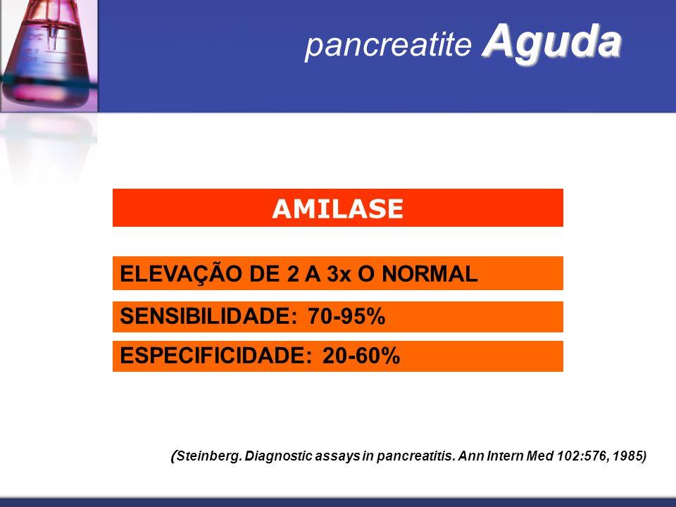 Aguda pancreatite Aguda AMILASE ELEVAÇÃO DE 2 A 3x O NORMAL SENSIBILIDADE: 70-95% ESPECIFICIDADE: 20-60% ( Steinberg. Diagnostic assays in pancreatiti