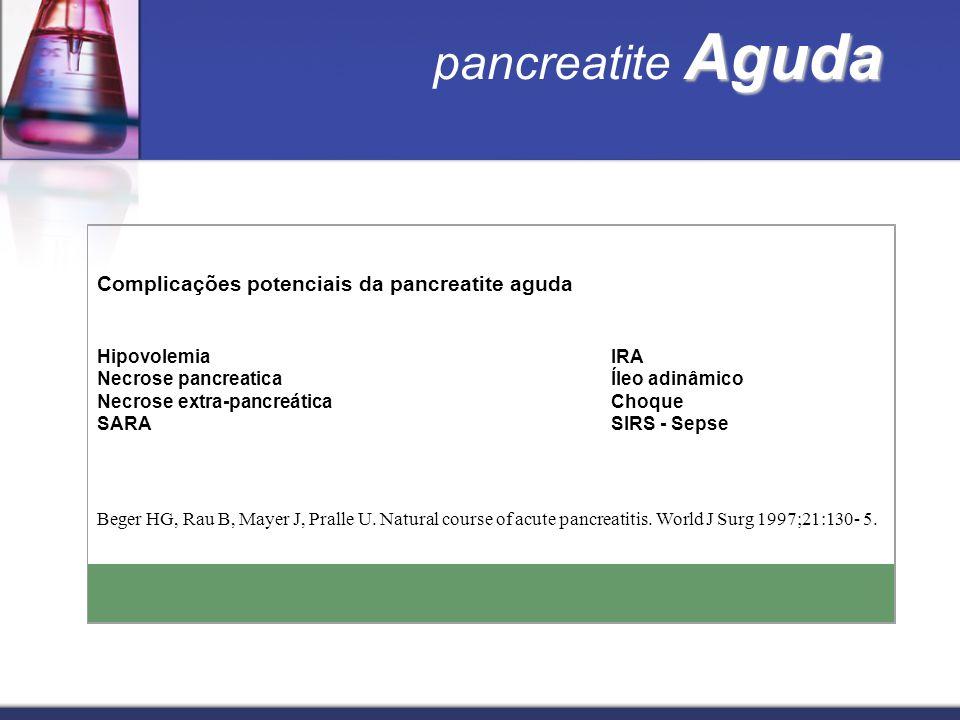Complicações potenciais da pancreatite aguda Hipovolemia Necrose pancreatica Necrose extra-pancreática SARA IRA Íleo adinâmico Choque SIRS - Sepse Beg