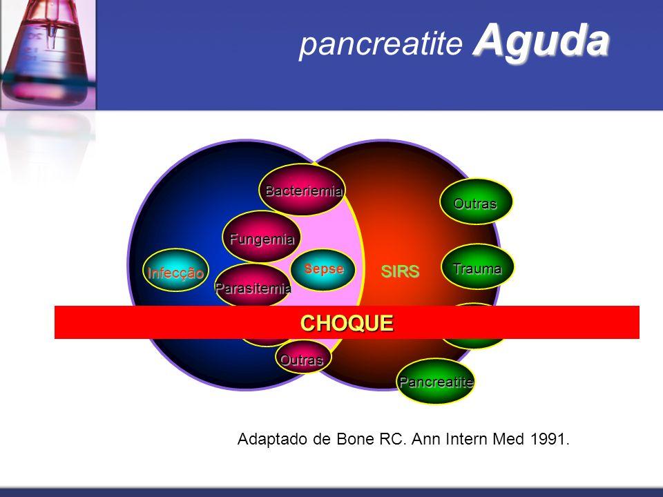 Bacteriemia Fungemia Viremia Outras Parasitemia Outras Trauma Queimados Pancreatite SIRS Infecção Sepse Adaptado de Bone RC. Ann Intern Med 1991. CHOQ