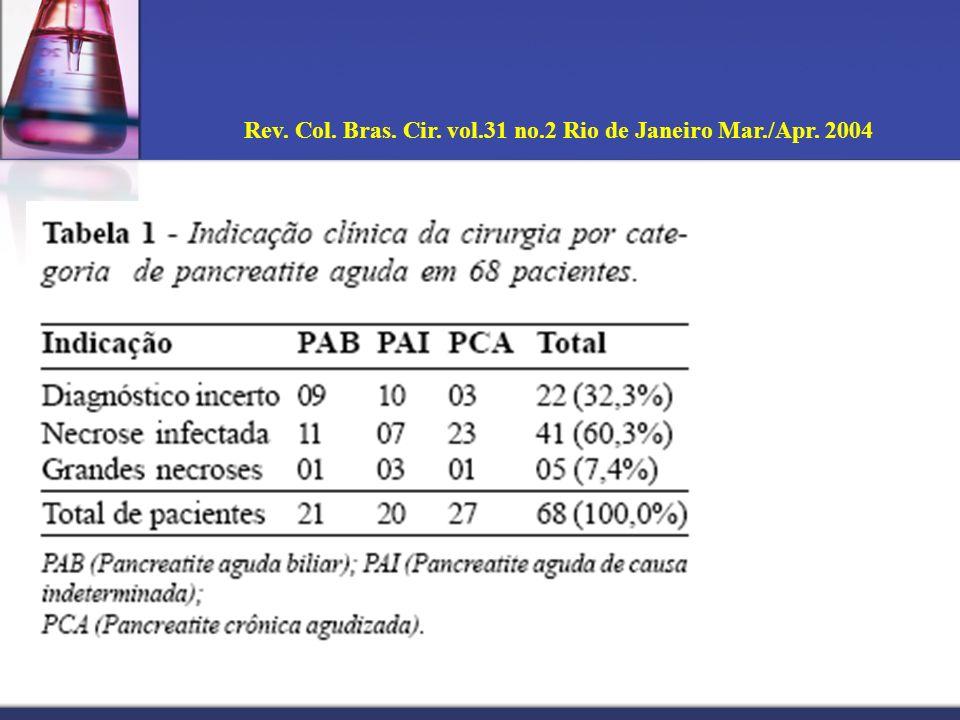 Rev. Col. Bras. Cir. vol.31 no.2 Rio de Janeiro Mar./Apr. 2004