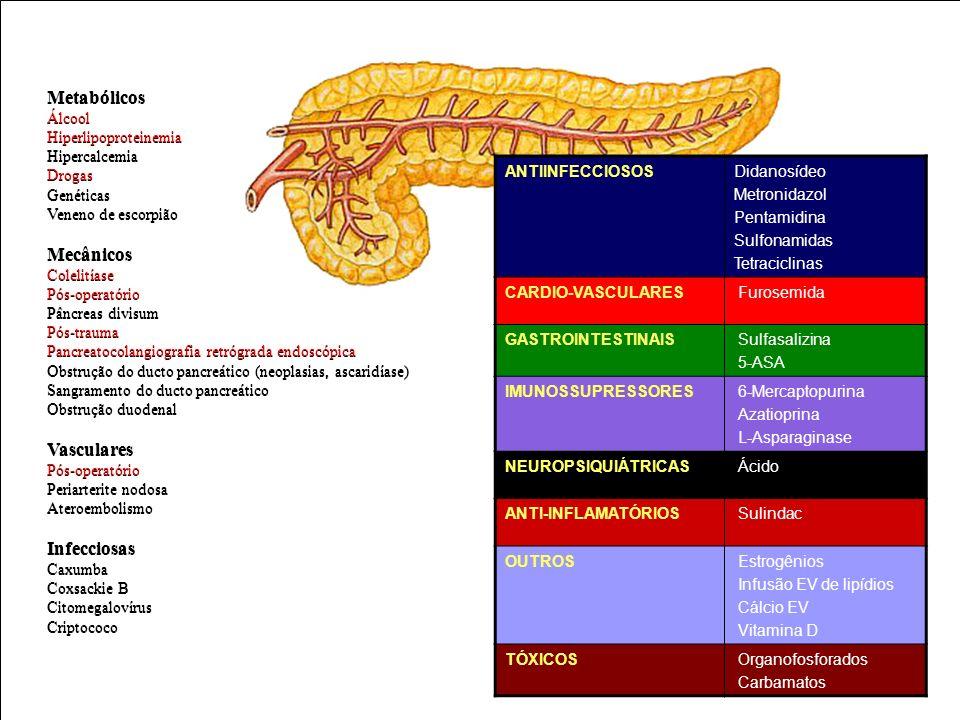 Metabólicos Álcool Hiperlipoproteinemia Hipercalcemia Drogas Genéticas Veneno de escorpião Mecânicos Colelitíase Pós-operatório Pâncreas divisum Pós-t