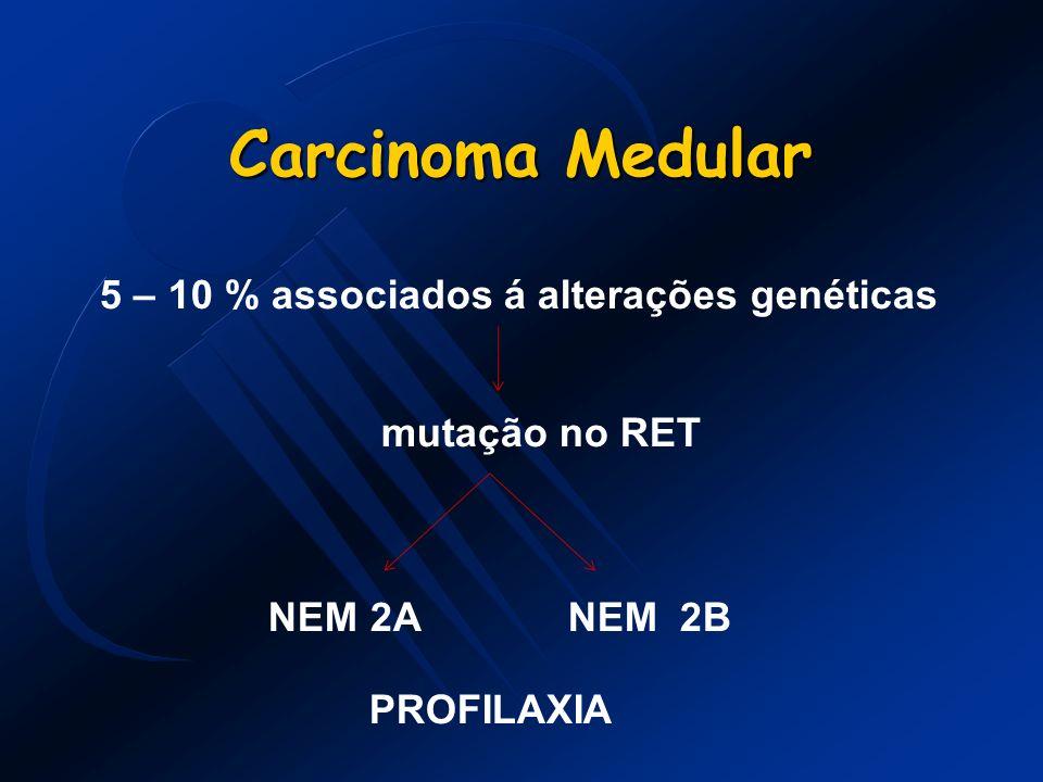 Carcinoma Medular 5 – 10 % associados á alterações genéticas mutação no RET NEM 2A NEM 2B PROFILAXIA