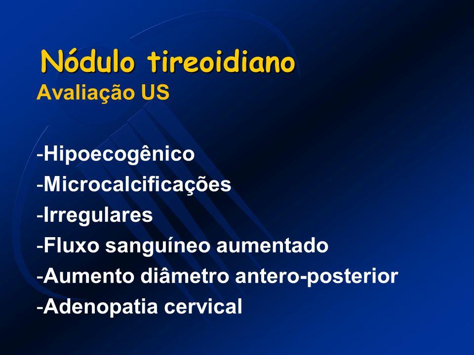 Nódulo tireoidiano Avaliação US -Hipoecogênico -Microcalcificações -Irregulares -Fluxo sanguíneo aumentado -Aumento diâmetro antero-posterior -Adenopa